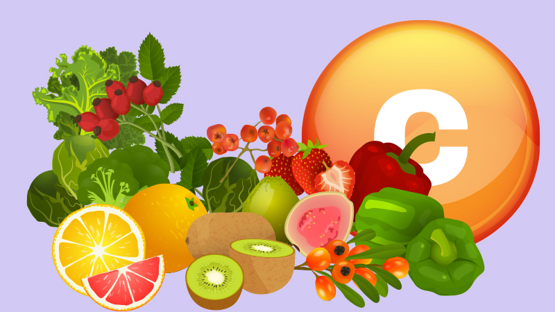 Vitamin C Market Size to be Valued at $1.34 billion by 2023