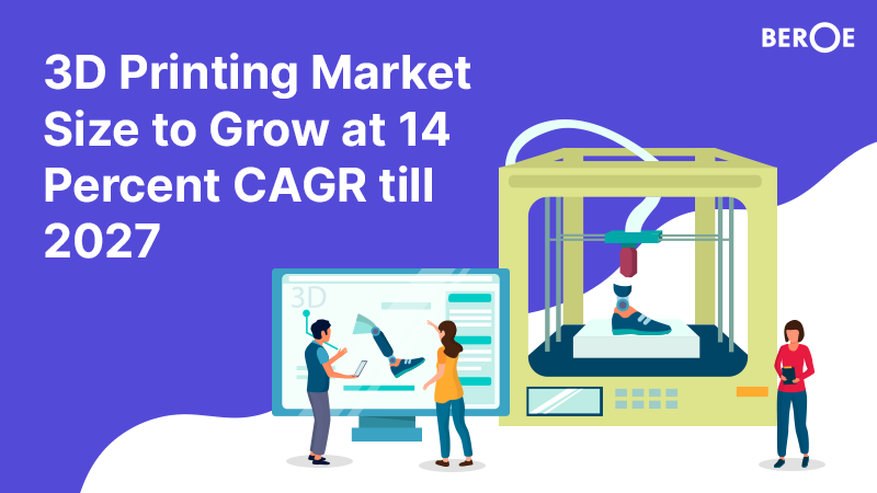 3D Printing Market Size to Grow at 14 Percent CAGR till 2027, Says Beroe Inc