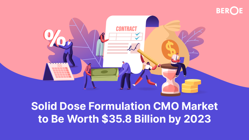 Solid Dose Formulation CMO Market to Be Worth $35.8 Billion by 2023, Says Beroe Inc