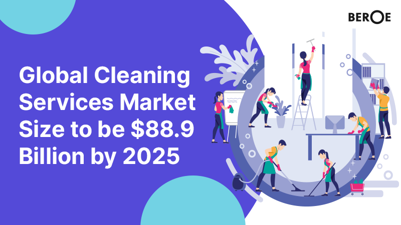 Global Cleaning Services Market Size to be $88.9 Billion by 2025, Says Beroe Inc