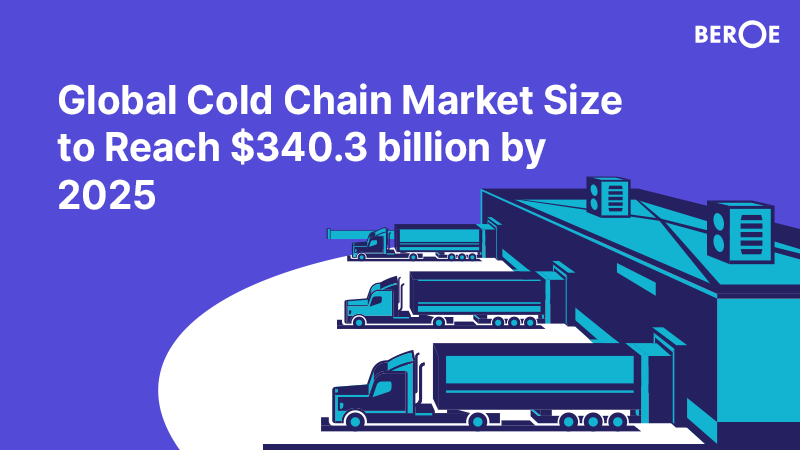 Global Cold Chain Market Size to Reach $340.3 billion by 2025, Says Beroe Inc