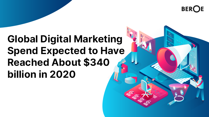 Global Digital Marketing Spend Expected to Have Reached About $340 billion in 2020, says Beroe Inc.