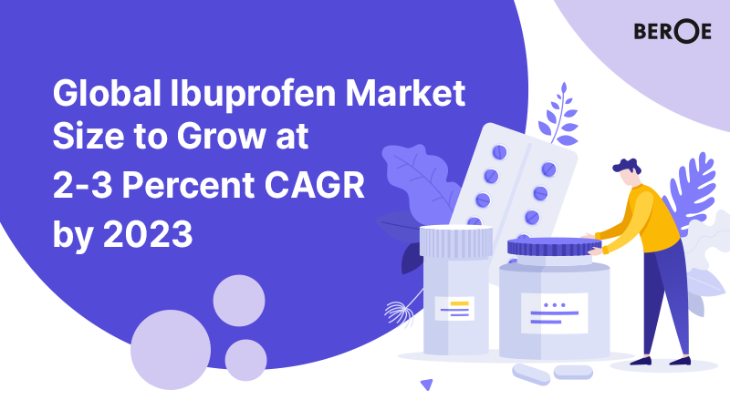Global Ibuprofen Market Size to Grow at 2-3 Percent CAGR by 2023, Says Beroe Inc