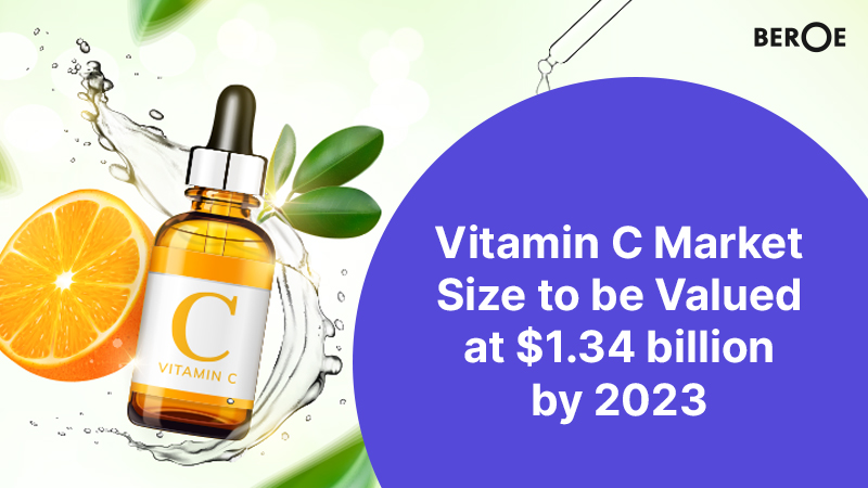 Vitamin C Market Size to be Valued at $1.34 billion by 2023, Says Beroe Inc.