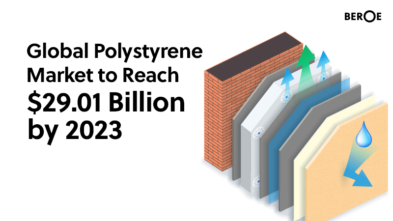 Global Polystyrene Market to Reach $29.01 Billion by 2023, Says Beroe Inc