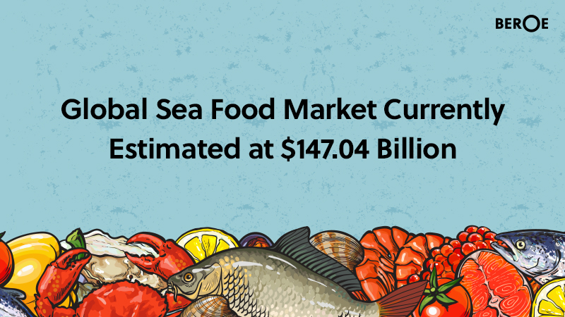 Global Sea Food Market Currently Estimated at $147.04 Billion, Says Beroe Inc