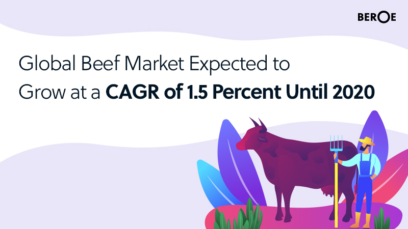 Global Beef Market Expected to Grow at a CAGR of 1.5 Percent Until 2020, Says Beroe Inc