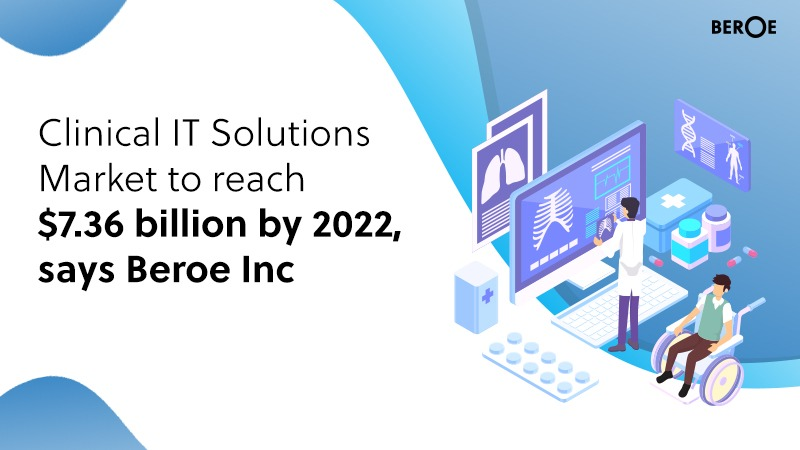 Clinical IT Solutions Market to reach $7.36 billion by 2022, says Beroe Inc