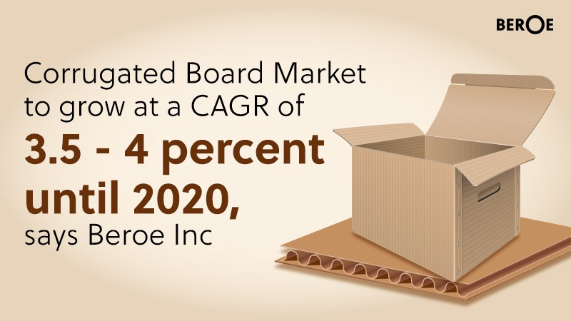 Corrugated Board Market to grow at a CAGR of 3.5 - 4 percent until 2020, says Beroe Inc
