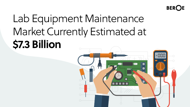 Lab Equipment Maintenance Market Currently Estimated at $7.3 Billion, Says Beroe Inc