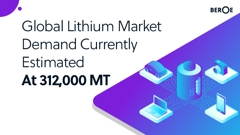 Global Lithium Market Demand Currently Estimated At 312,000 MT