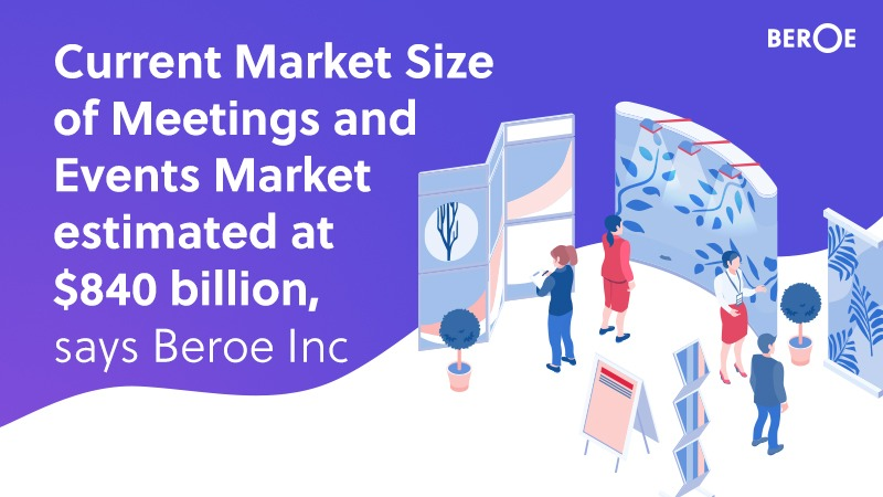 Current Market Size of Meetings and Events Market estimated at $840 billion, says Beroe Inc