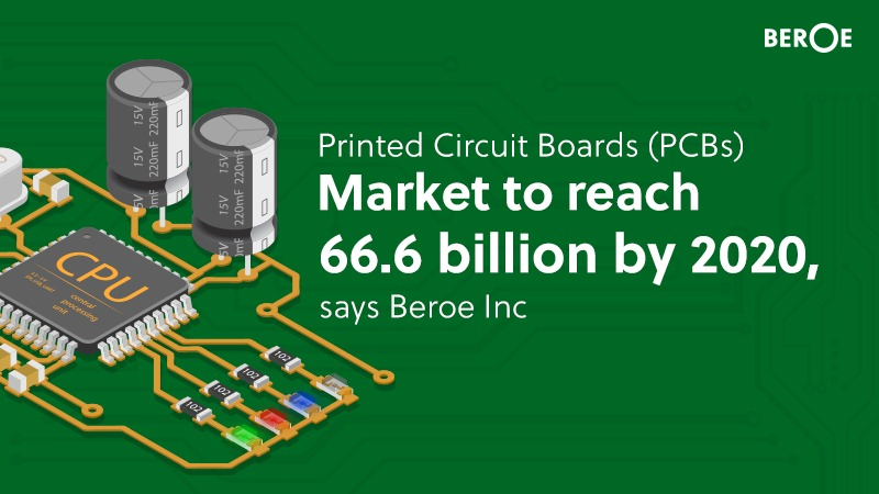 Printed Circuit Boards (PCBs) Market to reach $66.6 billion by 2020, says Beroe Inc