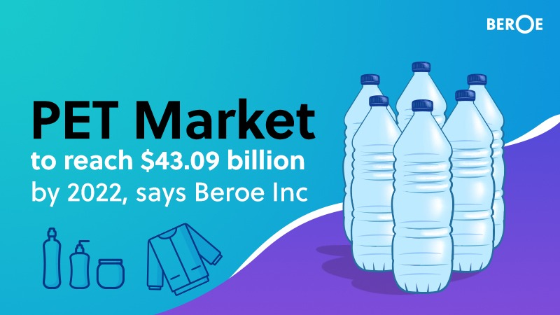 PET Market to reach $43.09 billion by 2022, says Beroe Inc