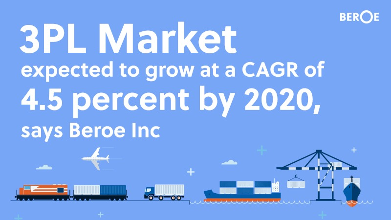 3PL Market expected to grow at a CAGR of 4.5 percent by 2020, says Beroe Inc