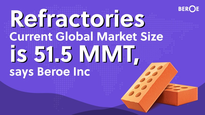 Refractories Current Global Market Size is 51.5 MMT, says Beroe Inc
