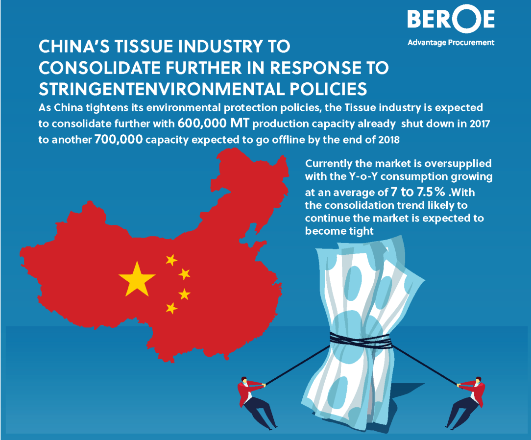china-tissue-consolidation