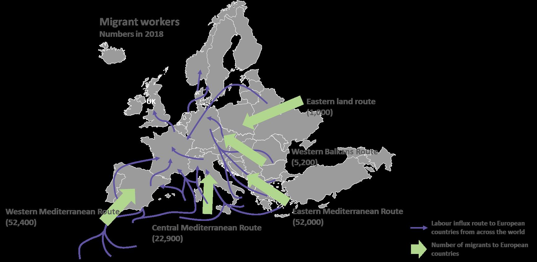 labour-migration-flow