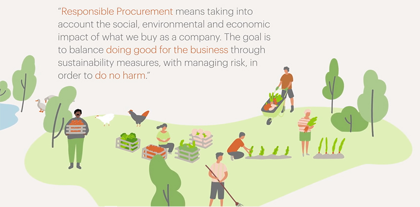 responsible procuremetn