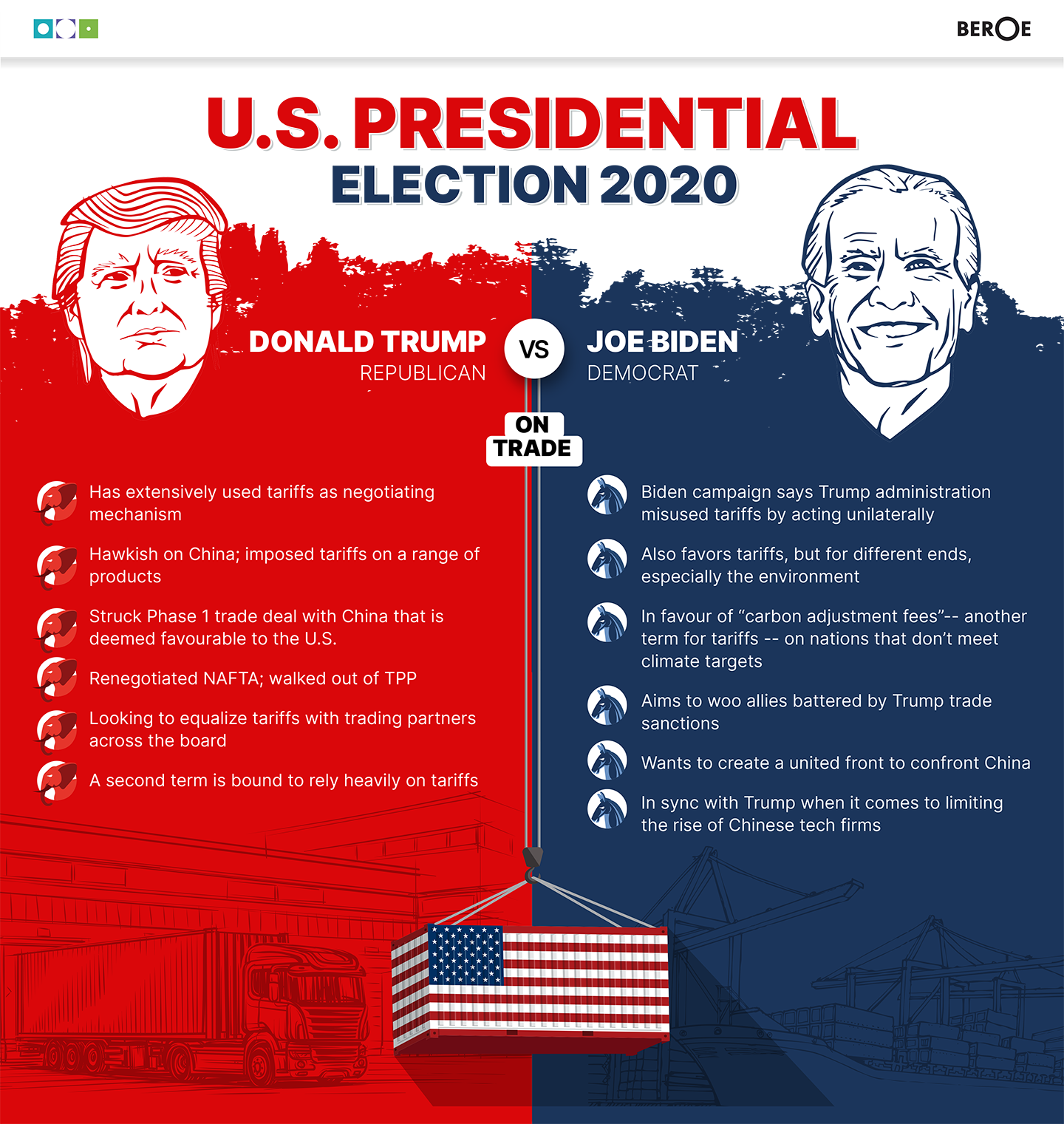 us-presidential-election-2020