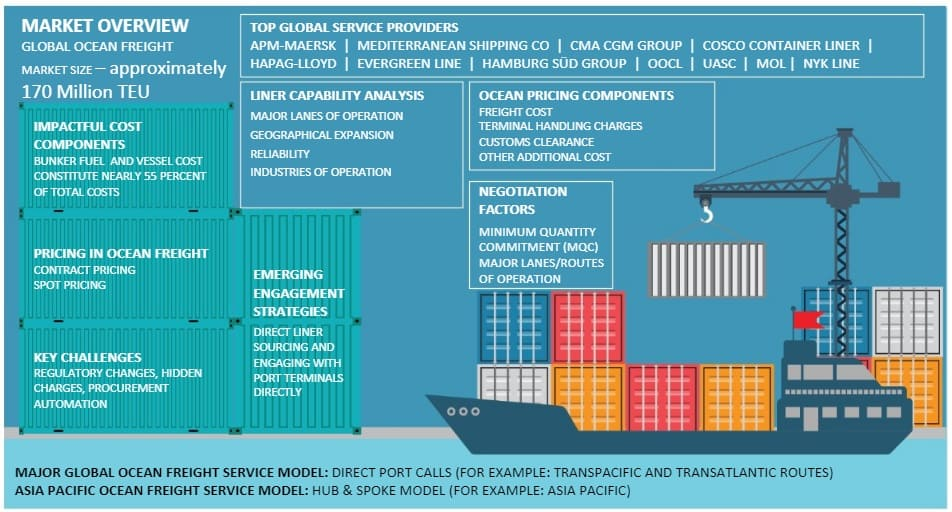 container-shipping-size