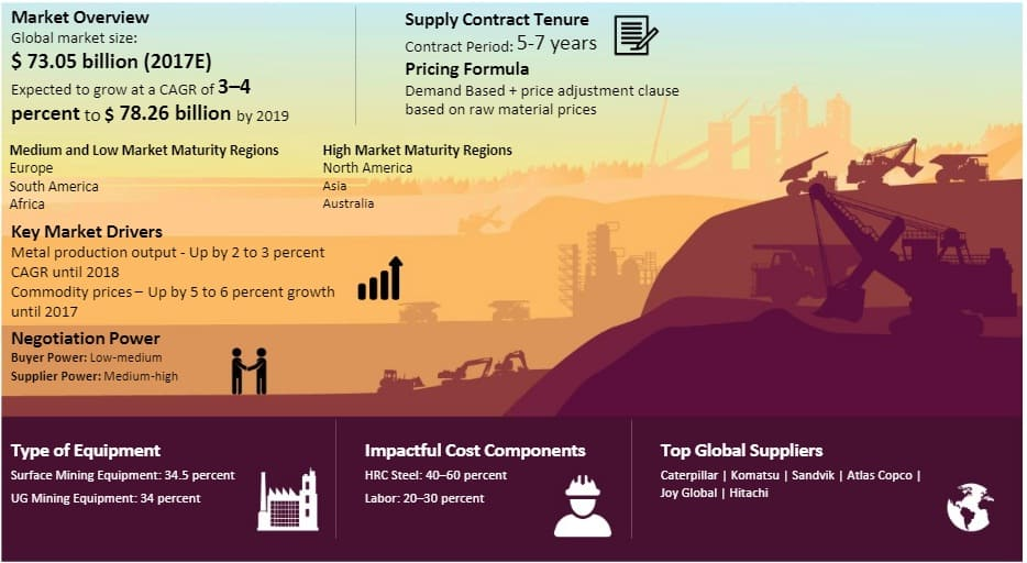 heavy-mining-equipment-market-size