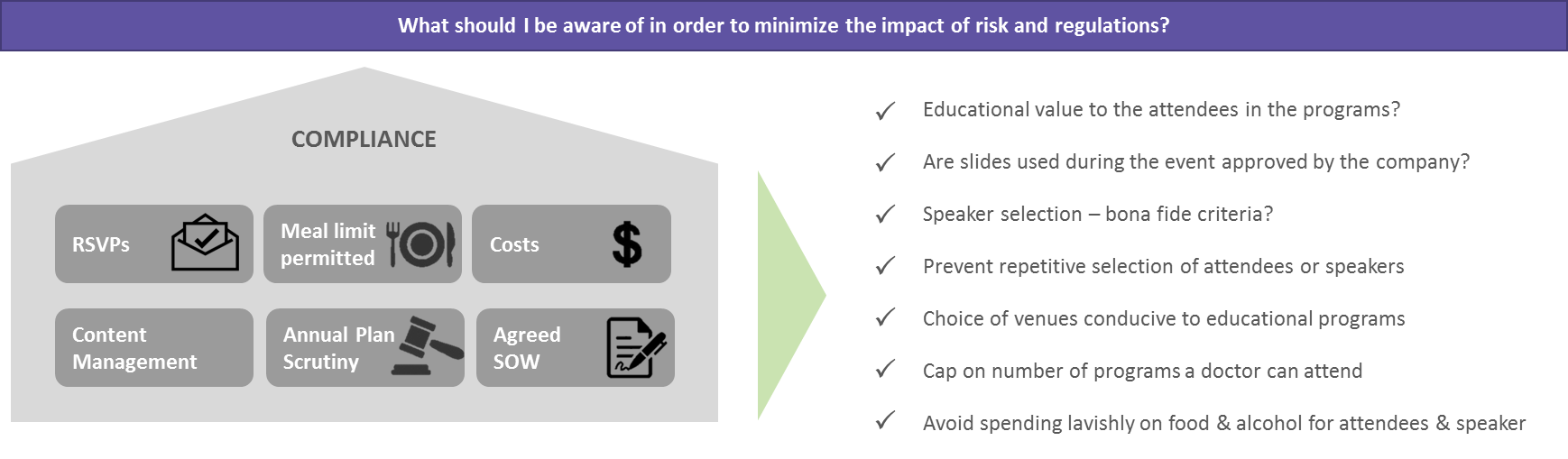 minimise-the-impact-of-risk-and-regulation