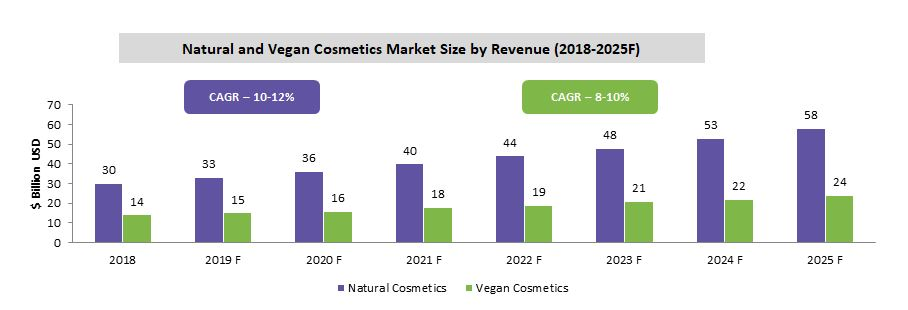 natural-vegan-cosmetics