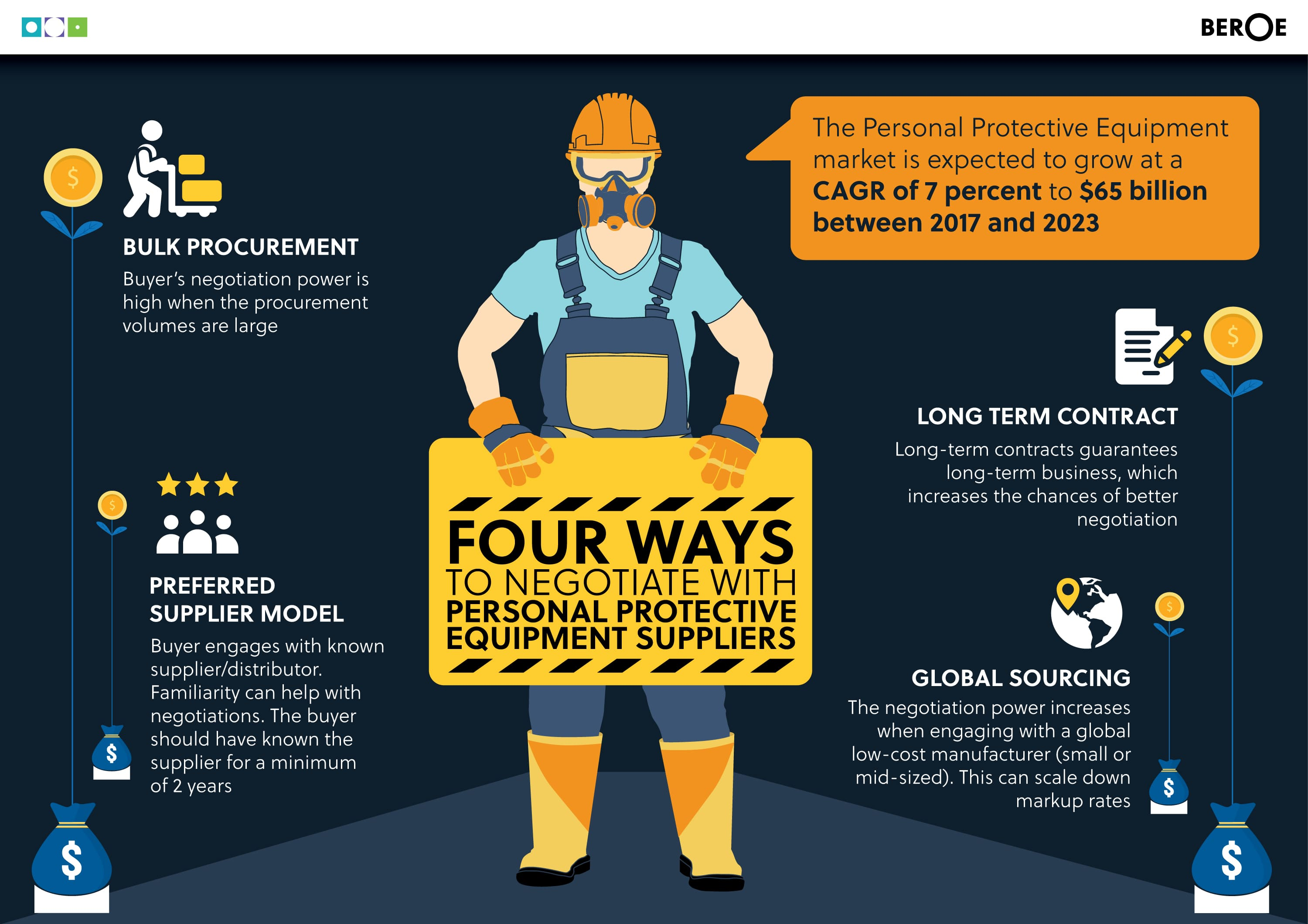 ppe-infographics