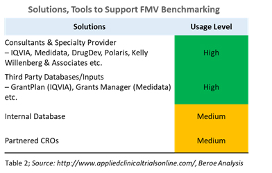 solutions-tools-to-support-fmv benchmarking