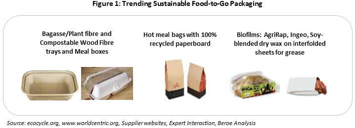 trending-sustainable-food-to-go-packaging.png